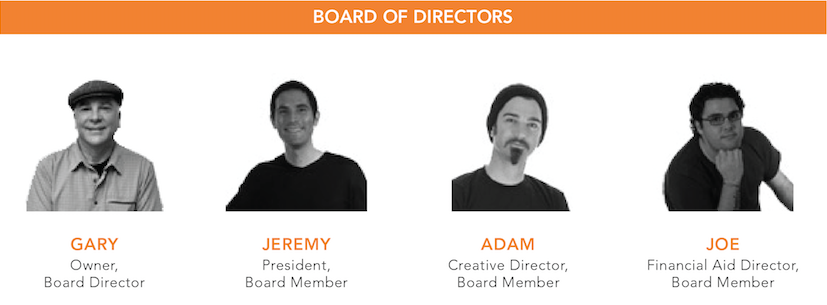 Graphic showing 4 people. Text at the top says Board of directors. The four people below are Gary, Owner and Board Director. Jeremy, President and Board Member. Adam, Creative Director and Board Member. Joe, Financial Aid Director and Board Member.